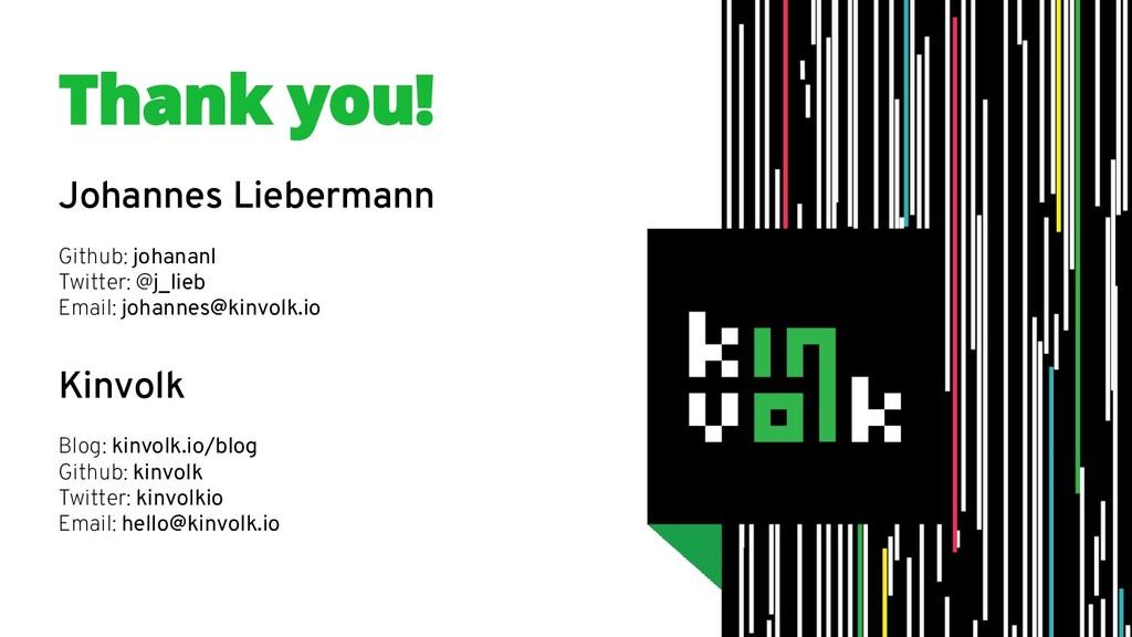 Johannes Liebermann Github: johananl Twitter: @...