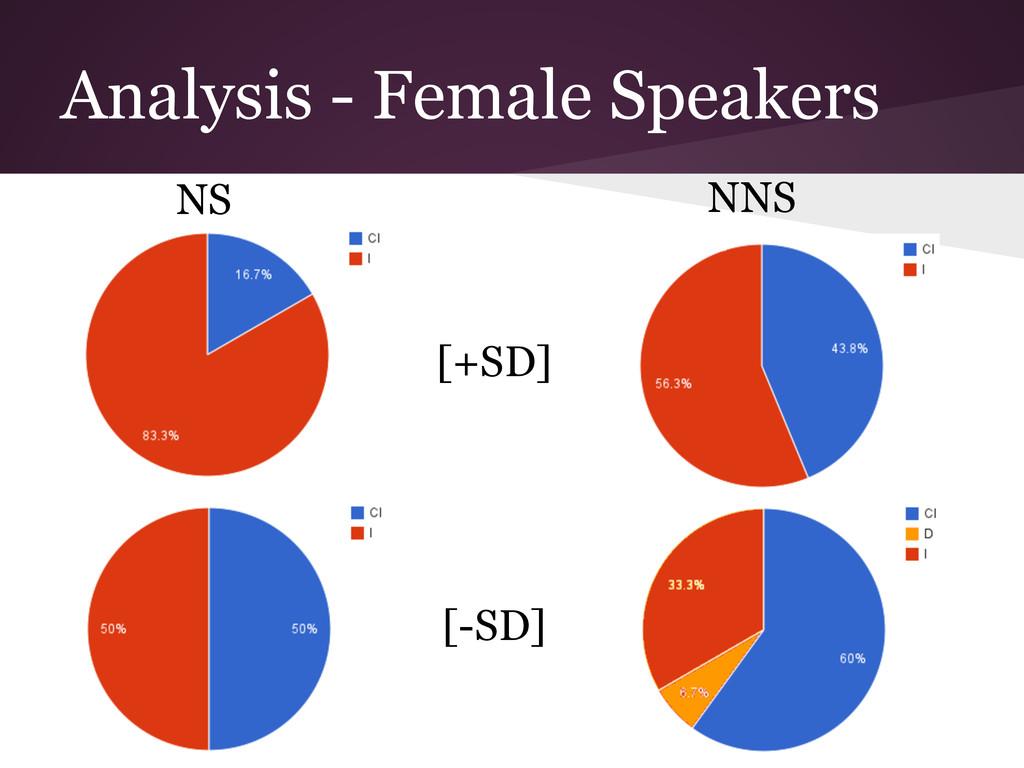 Analysis - Female Speakers NS NNS [+SD] [-SD]