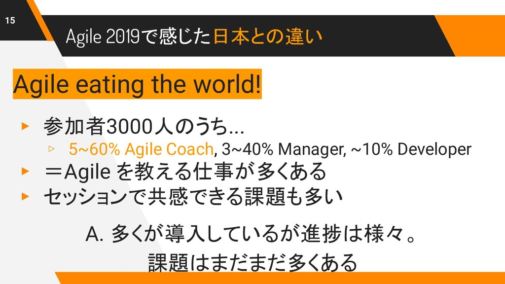 Agile 2019で感じた日本との違い 15 ▸ 参加者3000人のうち... ▹ 5~60...