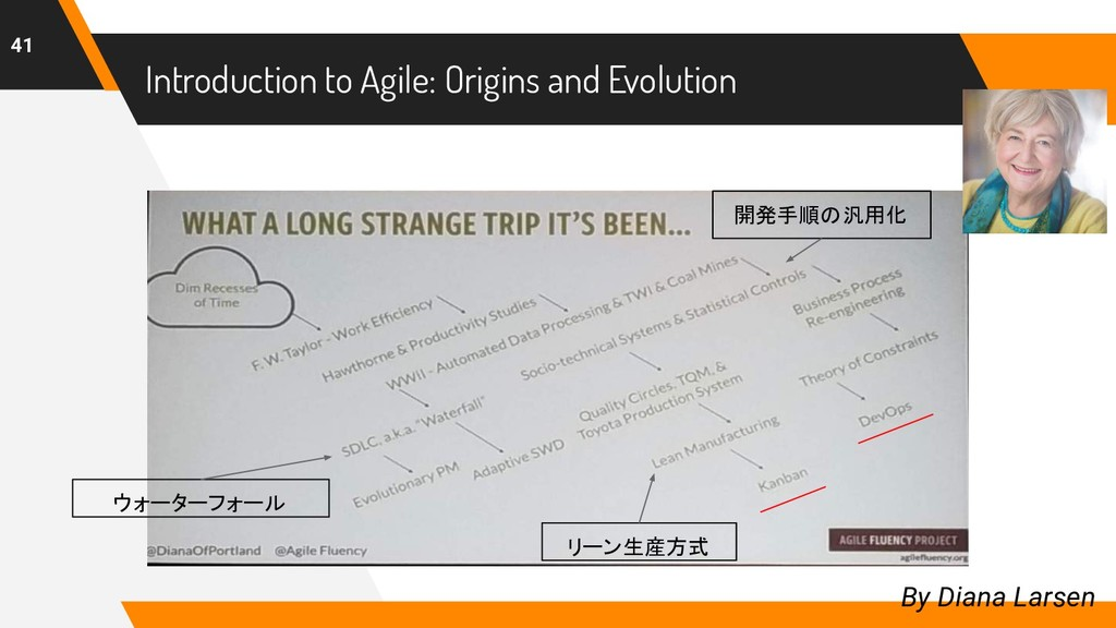Introduction to Agile: Origins and Evolution 41...