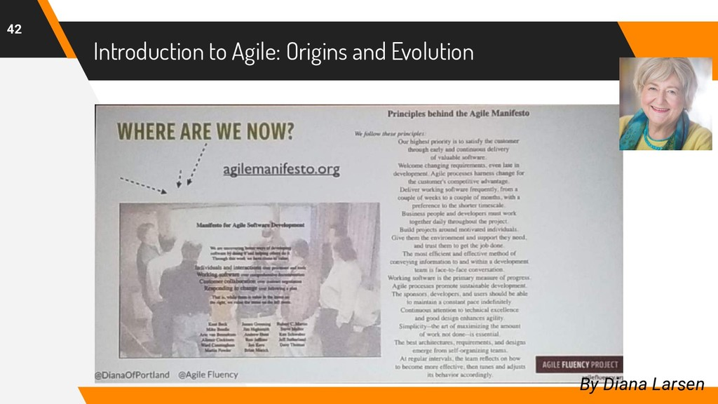 Introduction to Agile: Origins and Evolution 42...