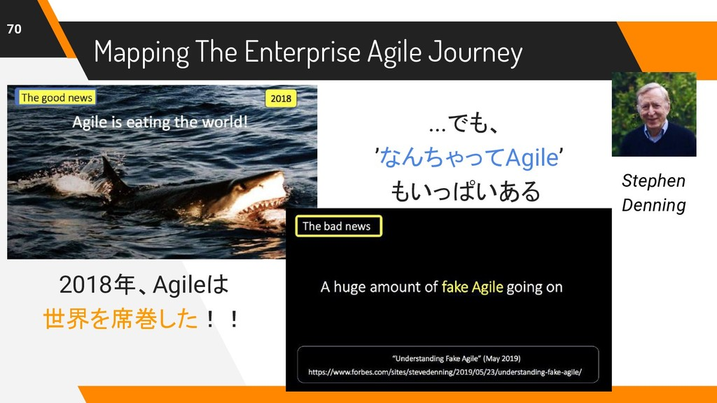 Mapping The Enterprise Agile Journey 70 Stephen...