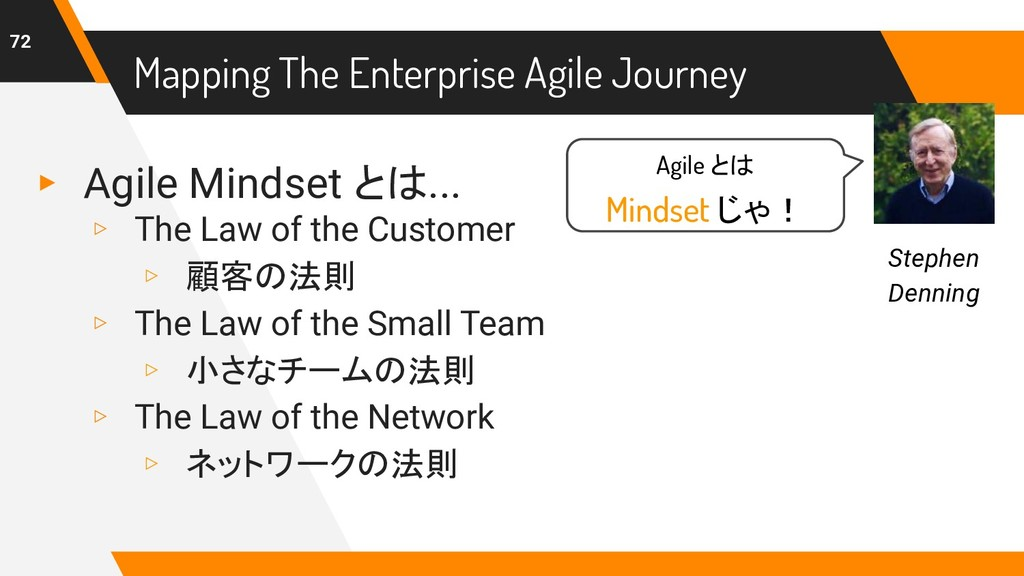 ▸ Agile Mindset とは... ▹ The Law of the Customer...