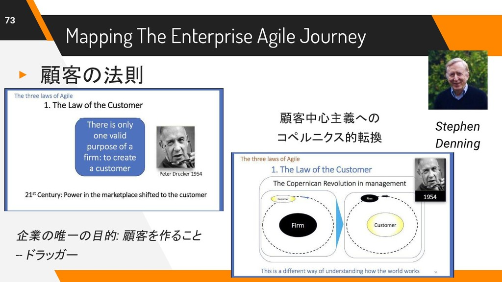 Mapping The Enterprise Agile Journey 73 Stephen...