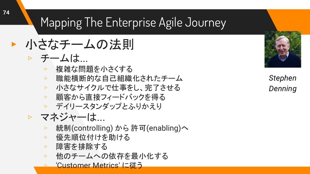 Mapping The Enterprise Agile Journey 74 Stephen...
