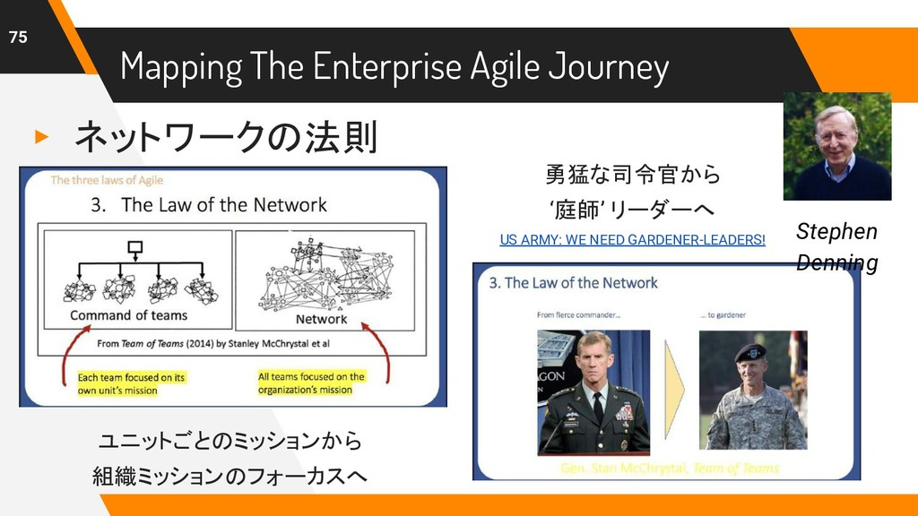 Mapping The Enterprise Agile Journey 75 ▸ ネットワー...