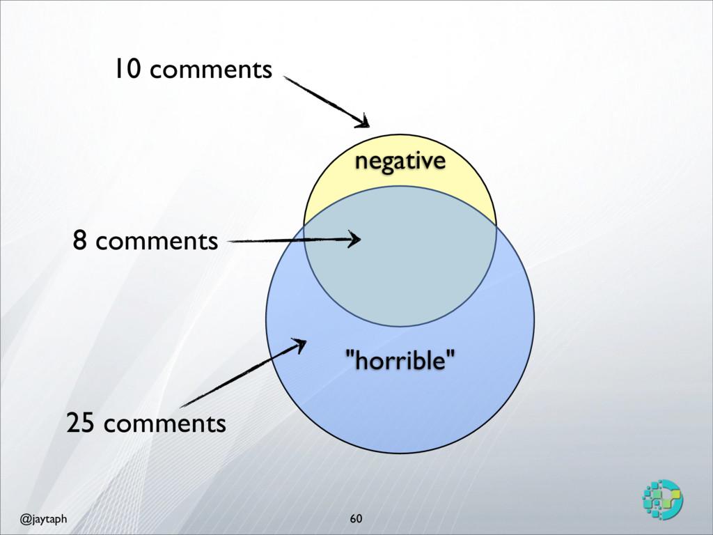 @jaytaph 60 10 comments 25 comments 8 comments ...