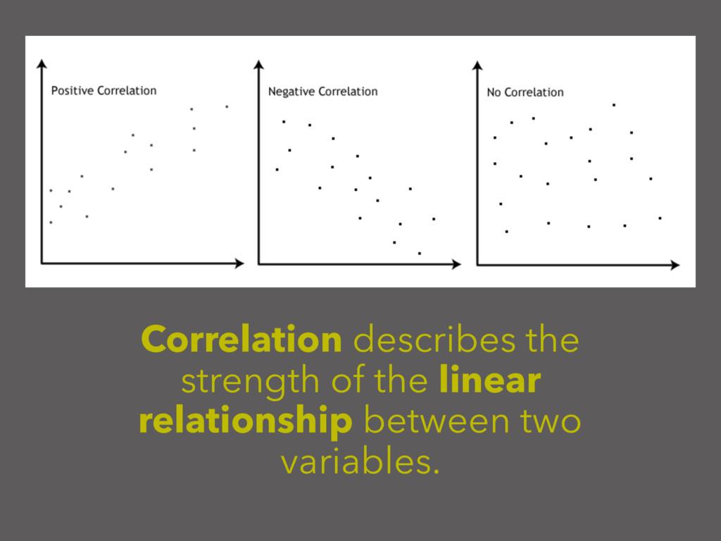 Correlation describes the strength of the linea...