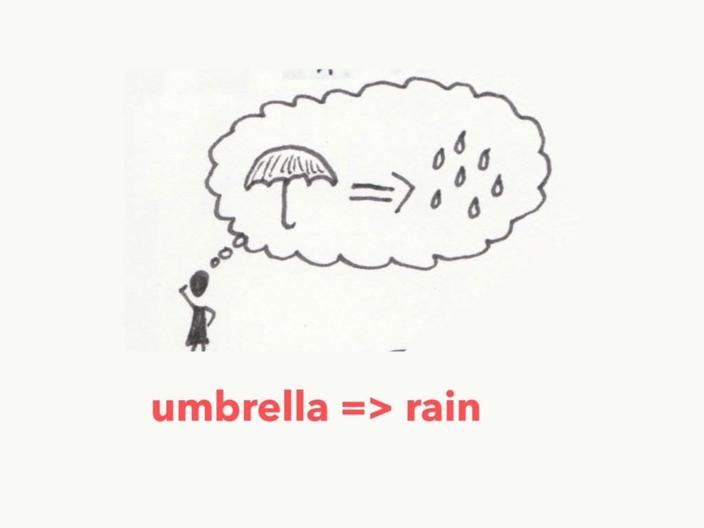 umbrella => rain
