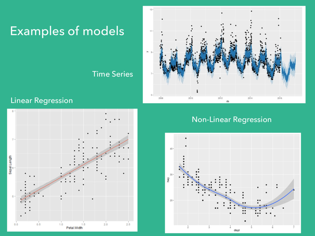 Examples of models Time Series Linear Regressio...