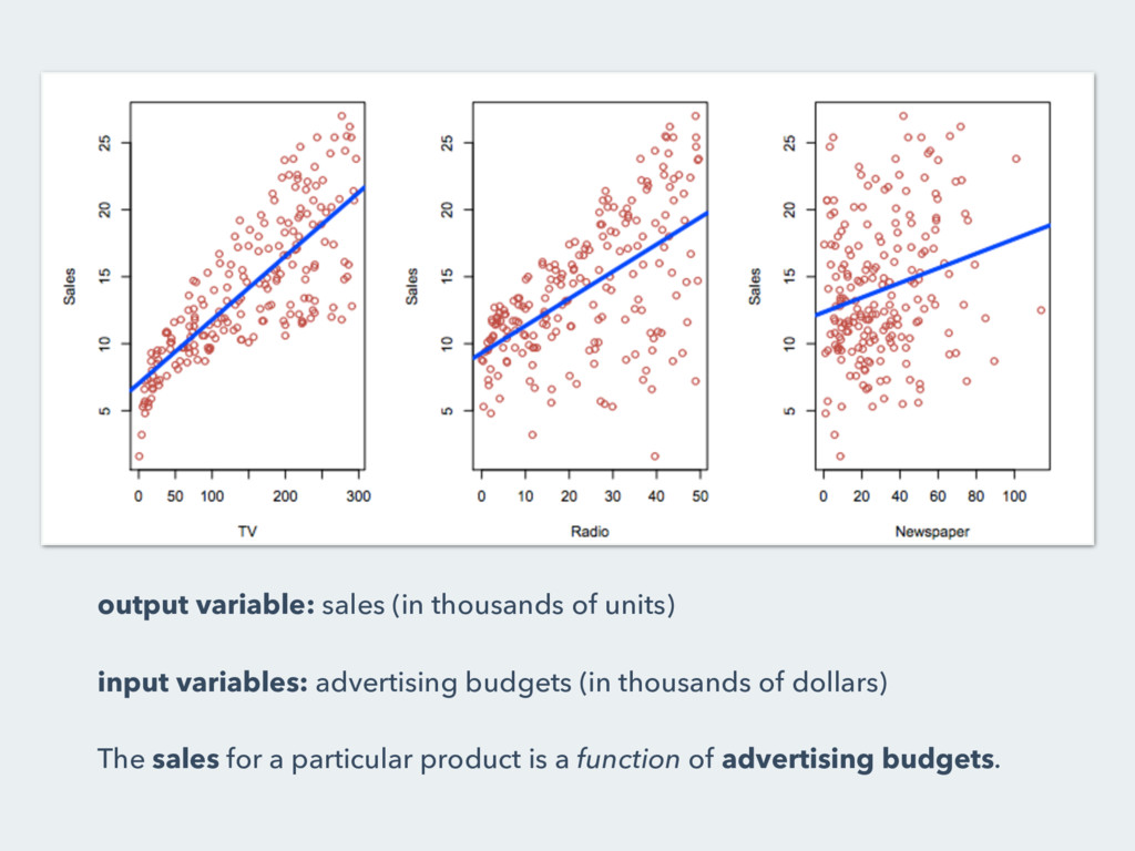 output variable: sales (in thousands of units) ...
