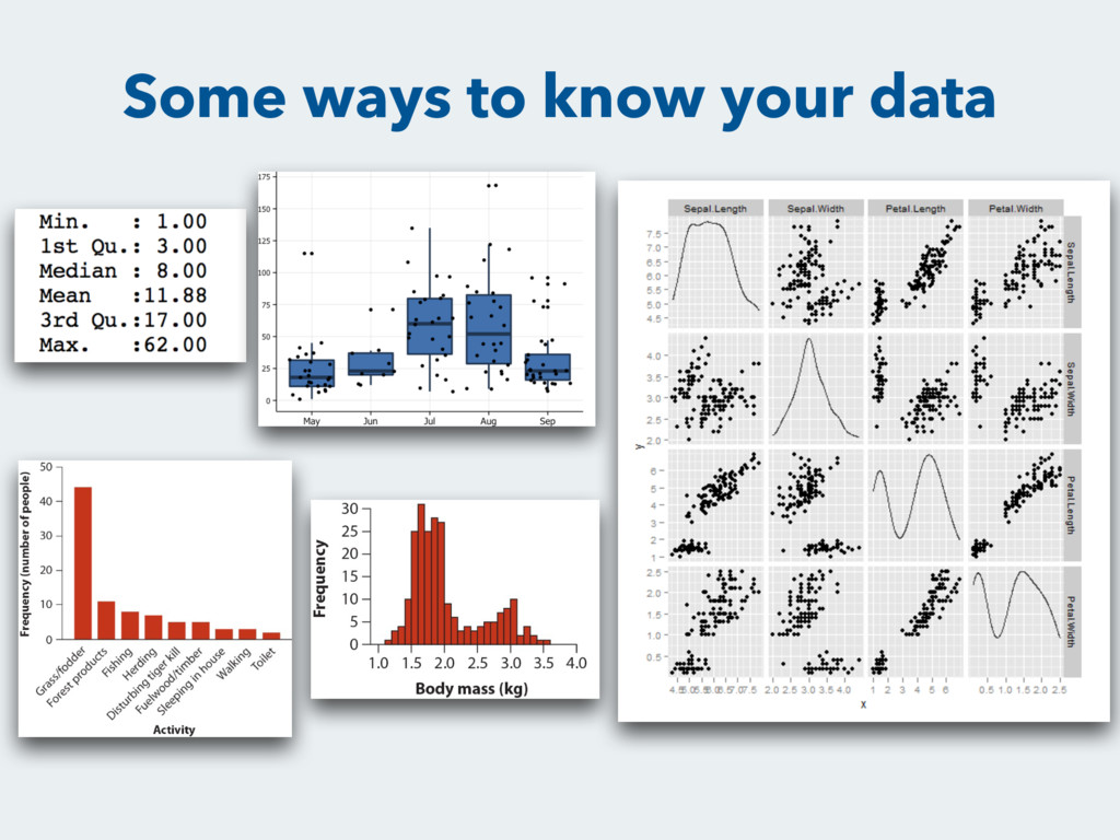 Some ways to know your data