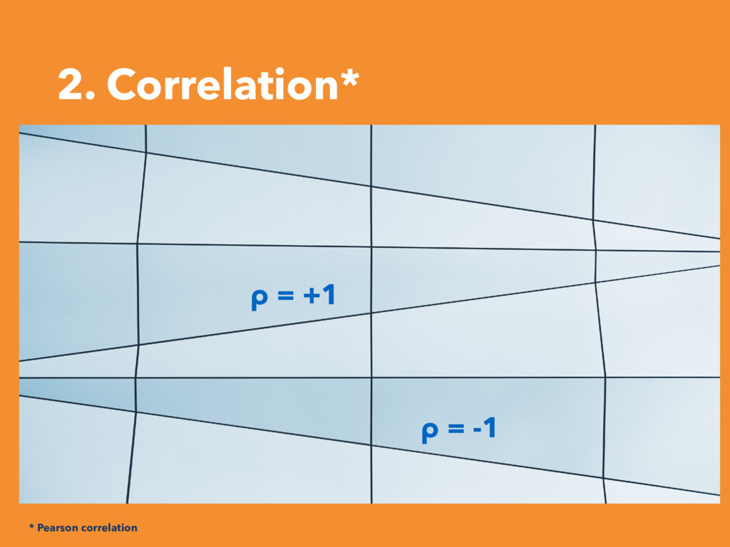 2. Correlation* ρ = -1 ρ = +1 * Pearson correla...