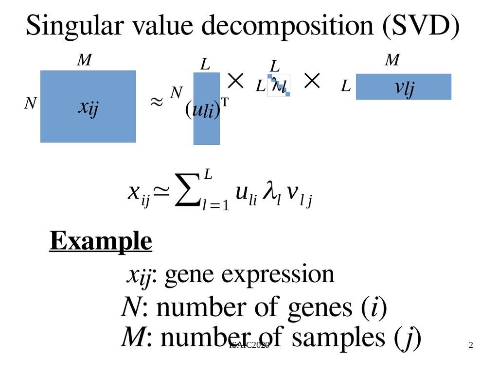 ISAIC2020 2 Singular value decomposition (SVD) ...