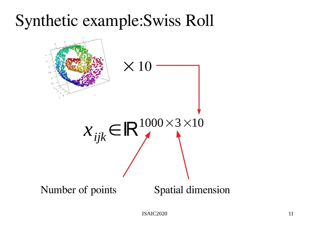 ISAIC2020 11 Synthetic example:Swiss Roll x ijk...