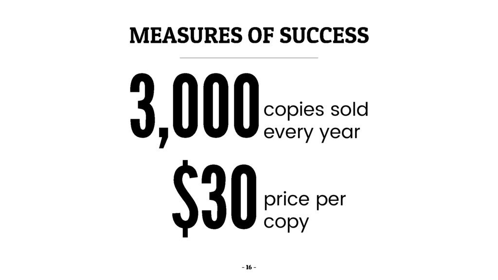copies sold every year price per copy