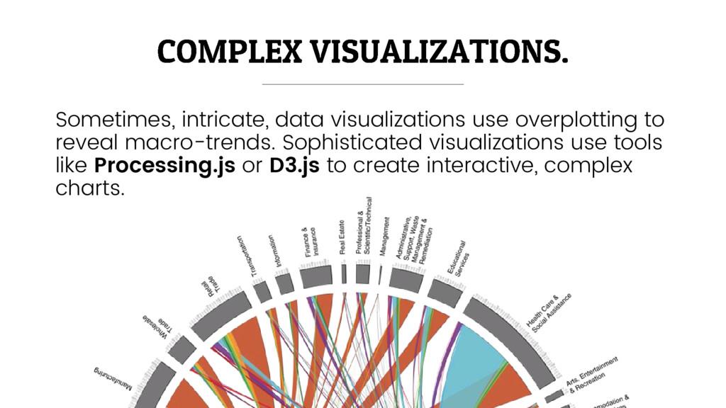 Sometimes, intricate, data visualizations use o...