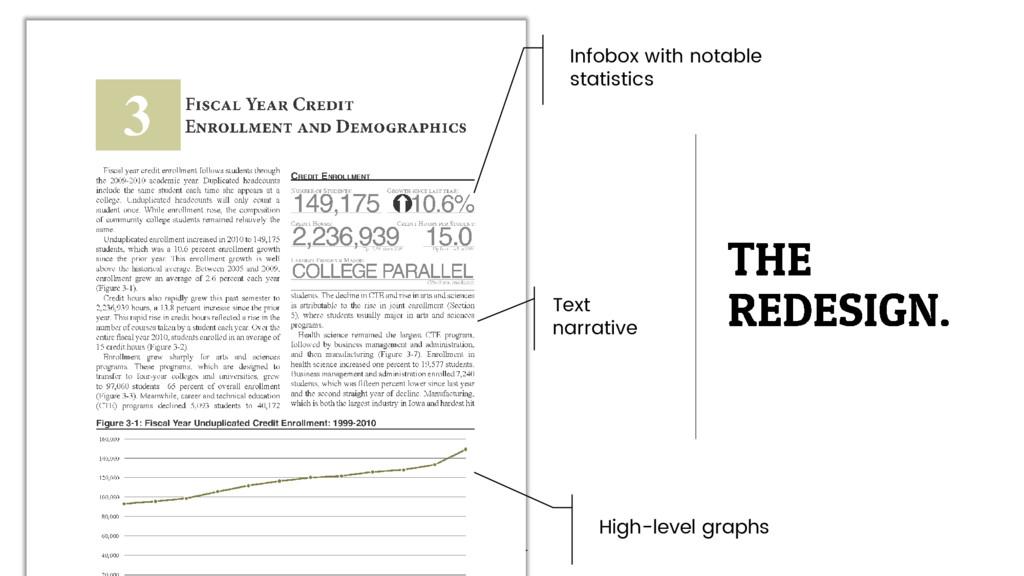 Infobox with notable statistics Text narrative ...