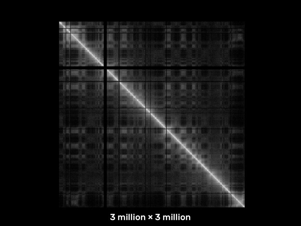 3 million × 3 million