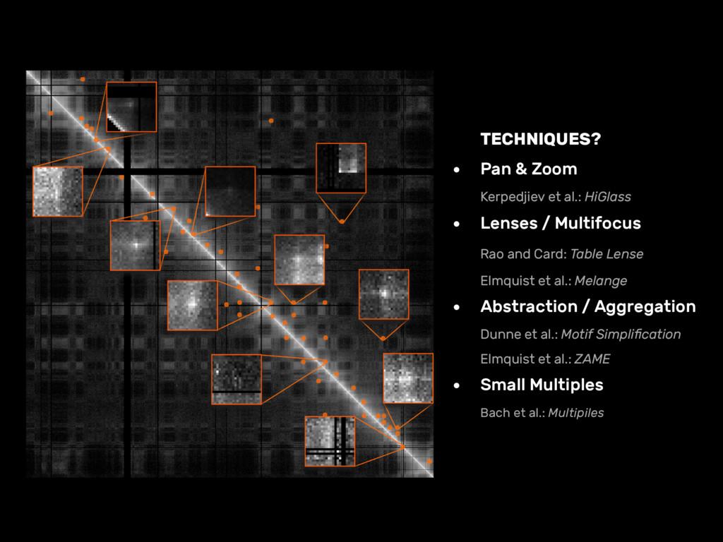 TECHNIQUES? • Pan & Zoom Kerpedjiev et al.: Hi...
