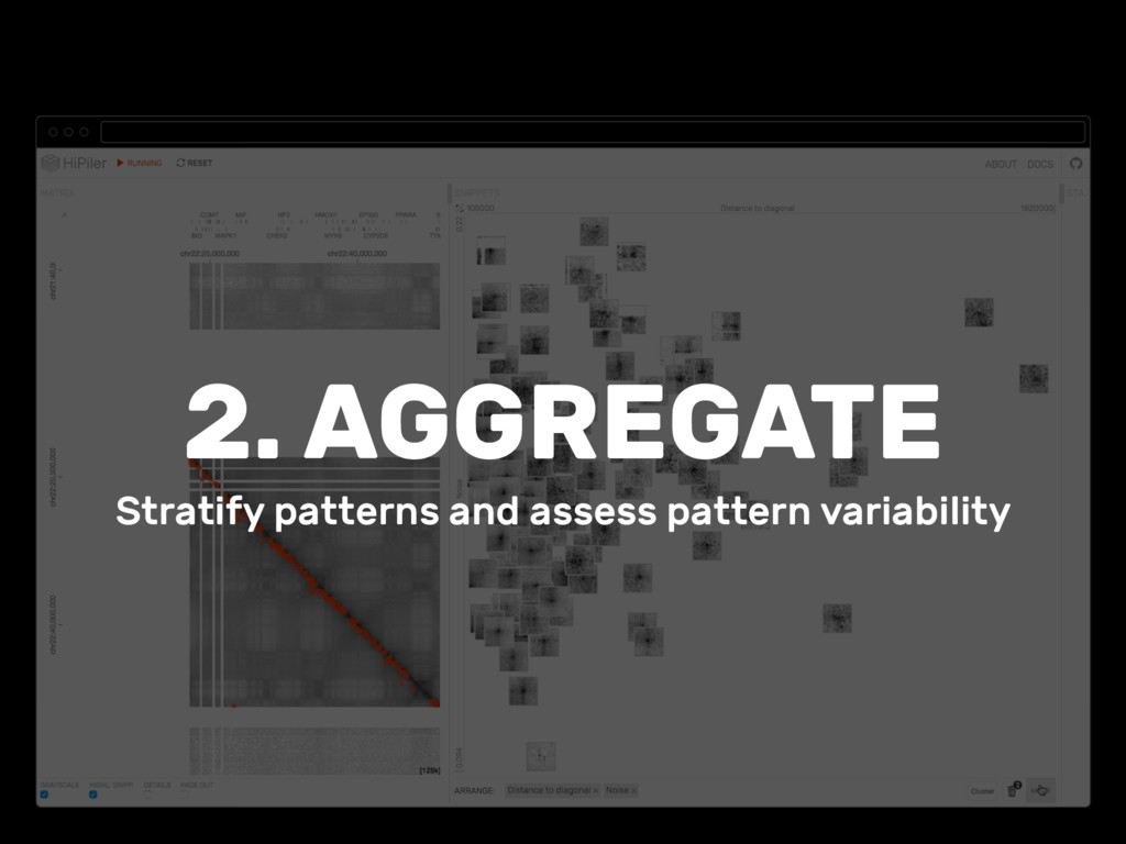 2. AGGREGATE Stratify patterns and assess patte...