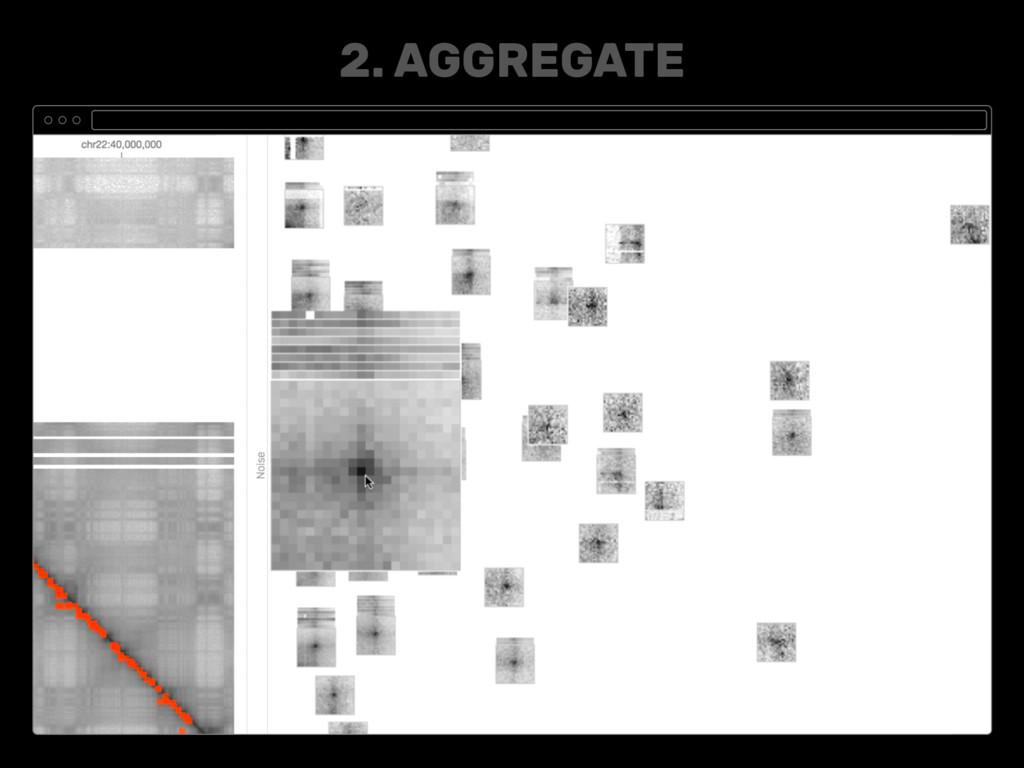 2. AGGREGATE