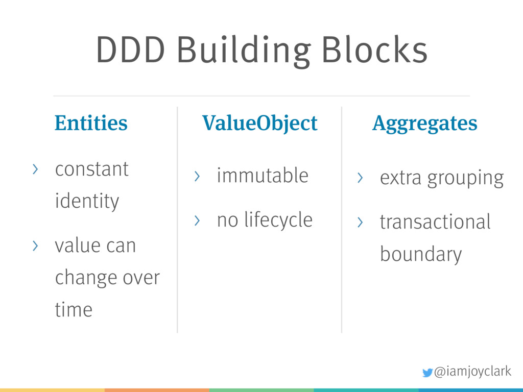 DDD Building Blocks > immutable > no lifecycle ...