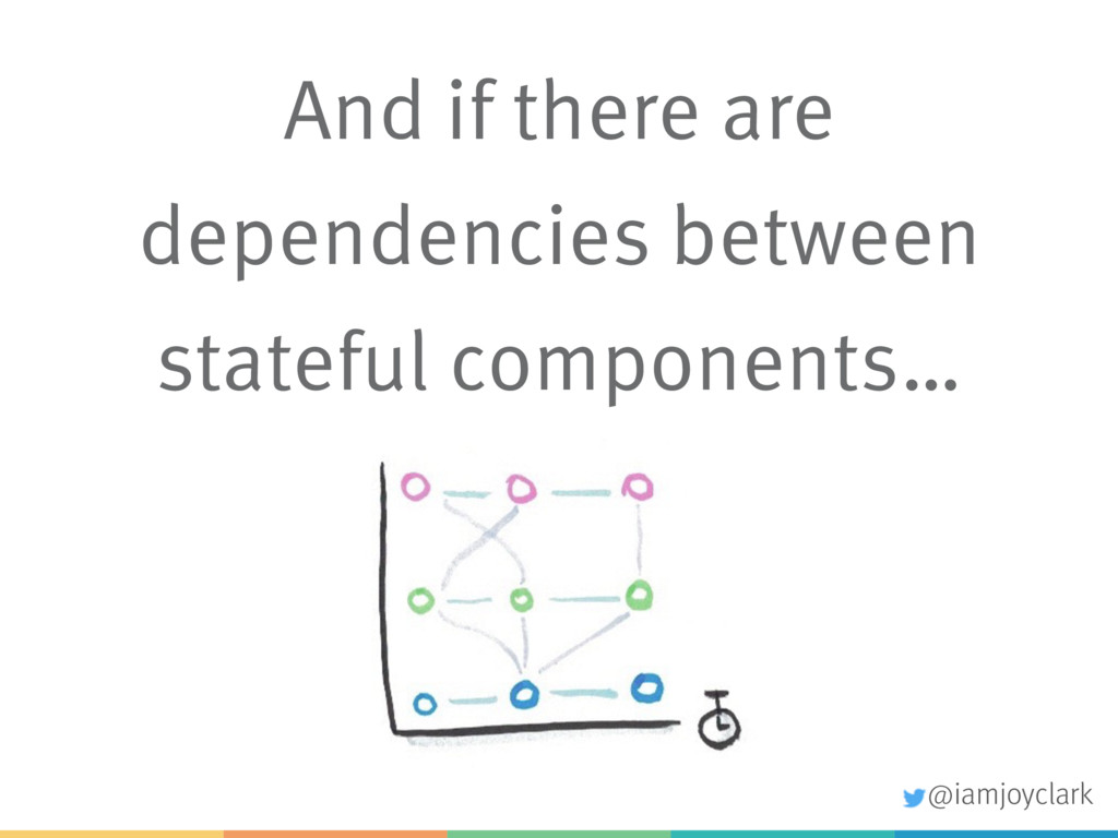 And if there are dependencies between stateful ...
