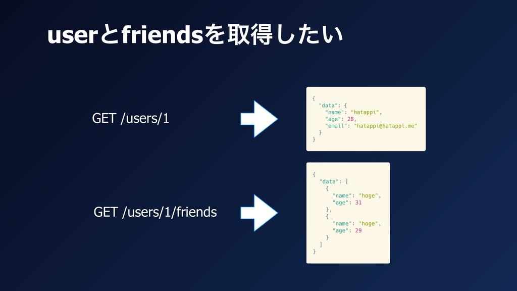 userͱfriendsΛऔಘ͍ͨ͠ GET /users/1 GET /users/1/fr...