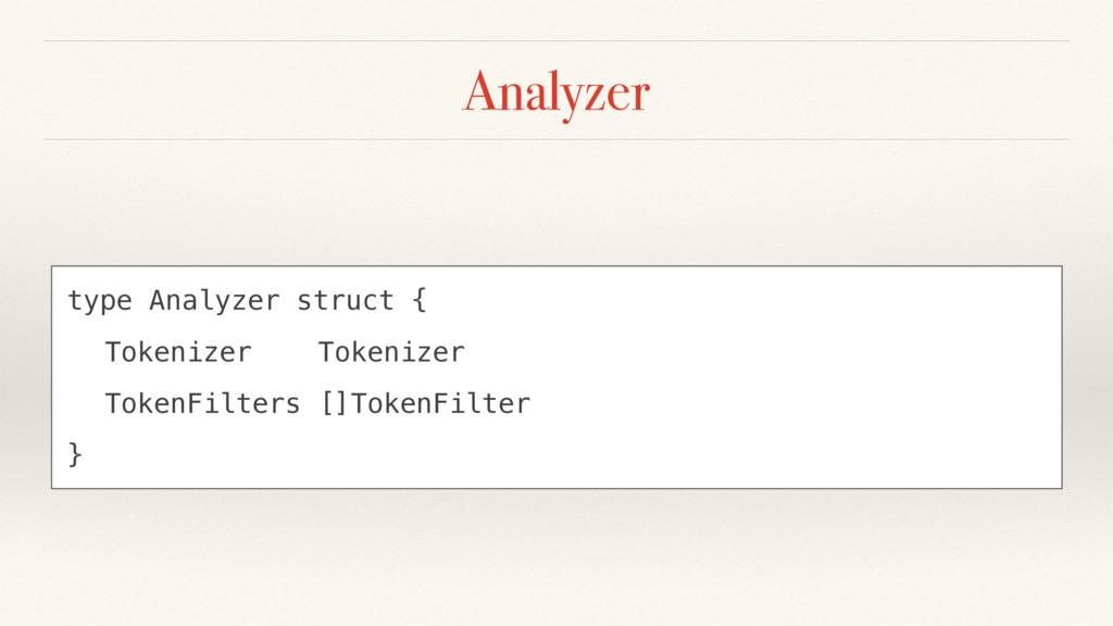 Analyzer type Analyzer struct { Tokenizer Token...