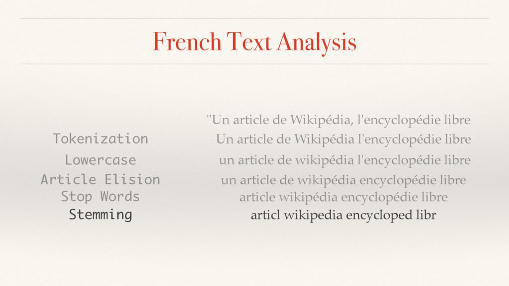 French Text Analysis Un article de Wikipédia l'...