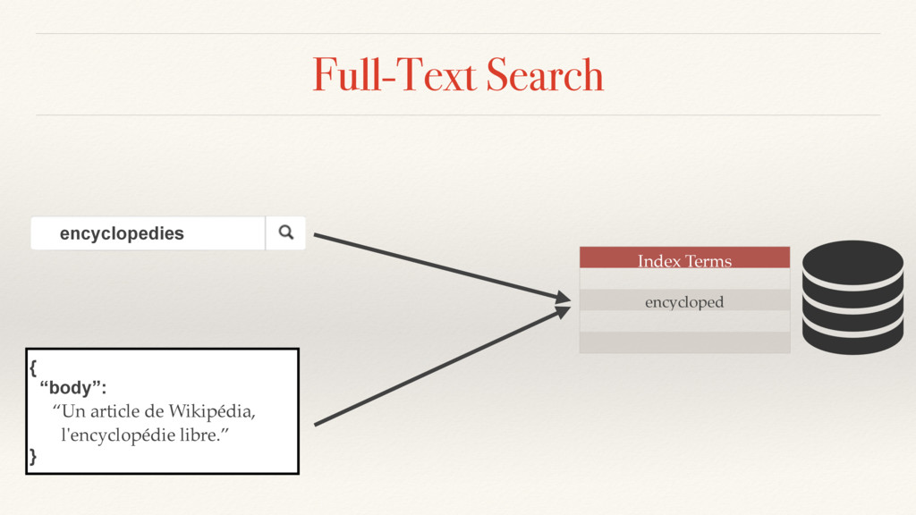 "Full-Text Search encyclopedies { ""body"": ""Un ar..."