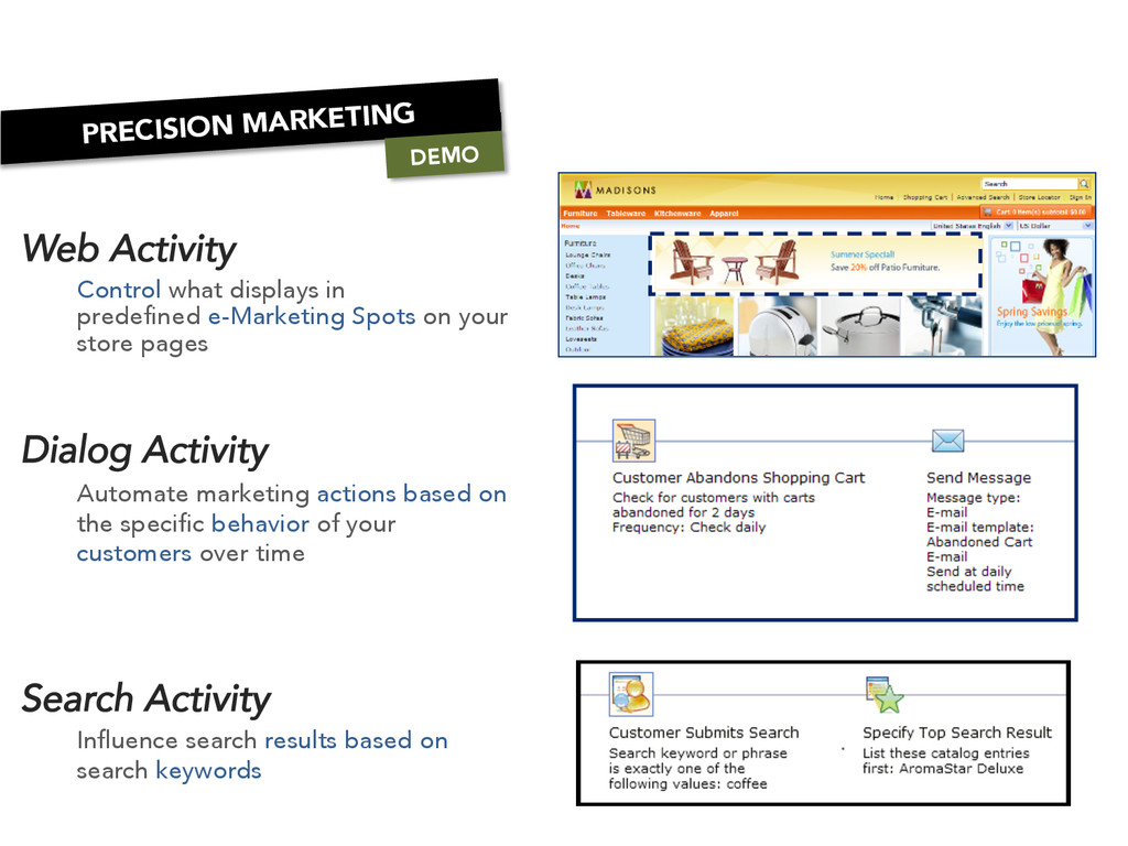 Dialog Activity Automate marketing actions b...