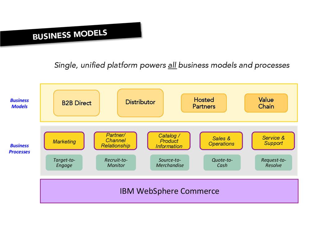 Marketing Catalog / Product Information Partner...