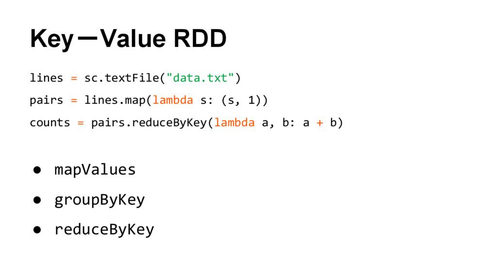 "Key-Value RDD lines = sc.textFile(""data.txt"") p..."