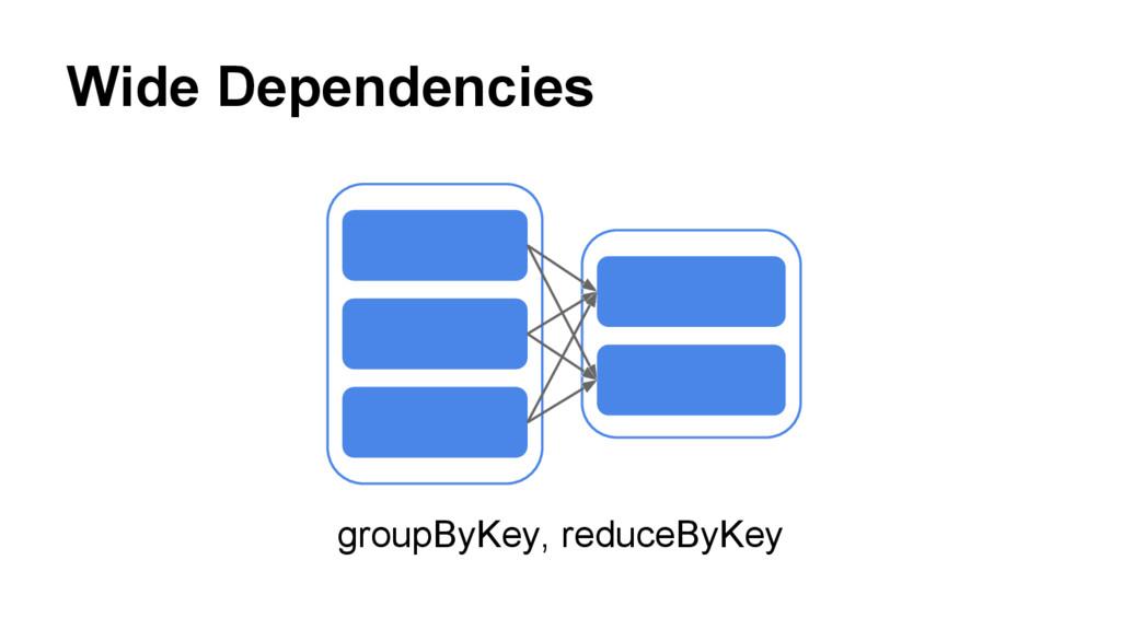 Wide Dependencies groupByKey, reduceByKey