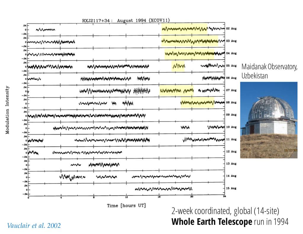 Vauclair et al. 2002 Maidanak Observatory, Uzbe...