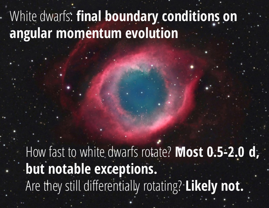 How fast to white dwarfs rotate? Most 0.5-2.0 d...