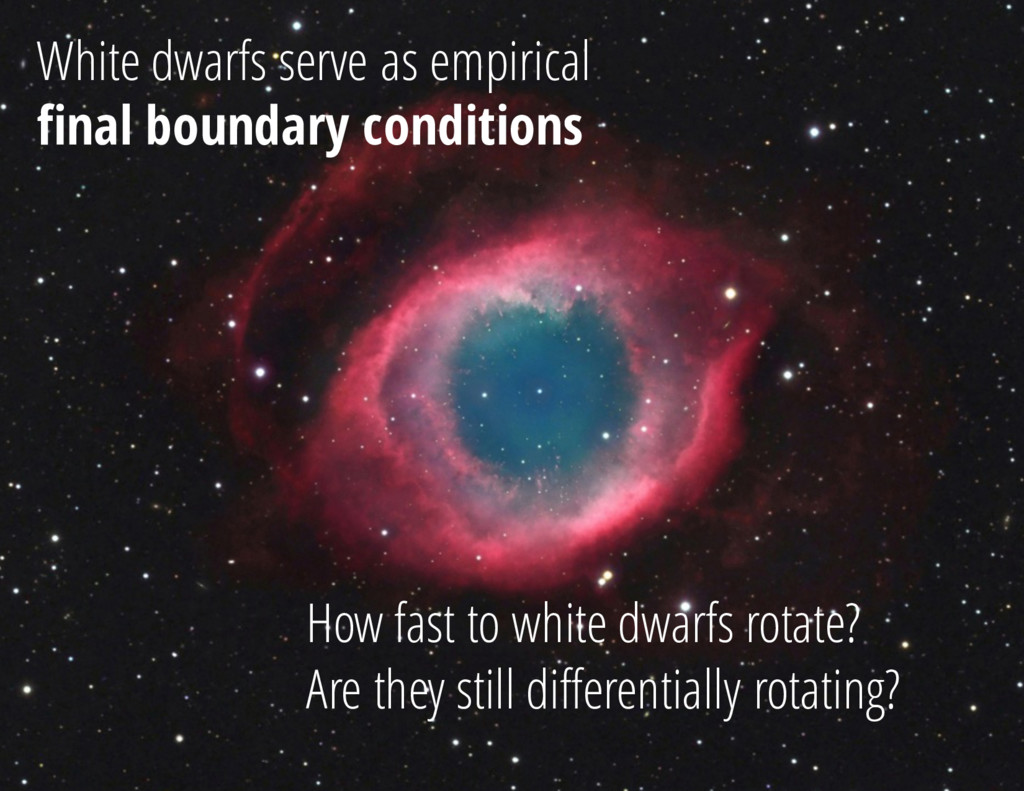 How fast to white dwarfs rotate? Are they still...