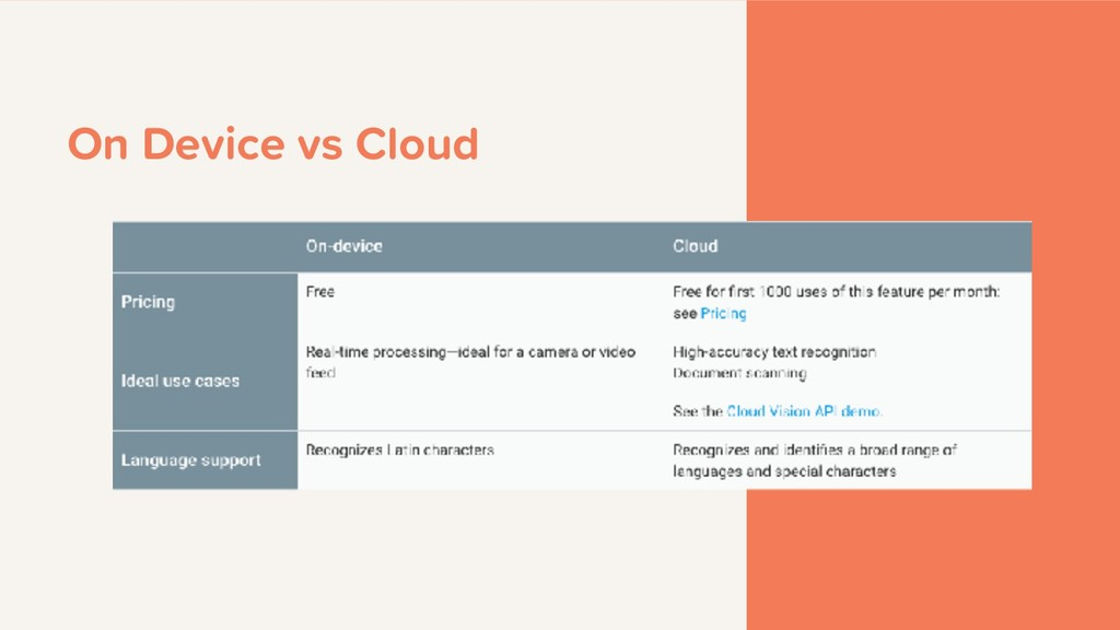 On Device vs Cloud