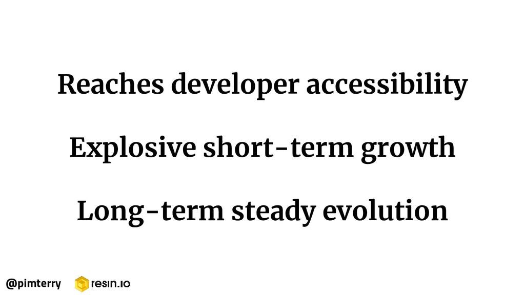 Reaches developer accessibility Explosive short...