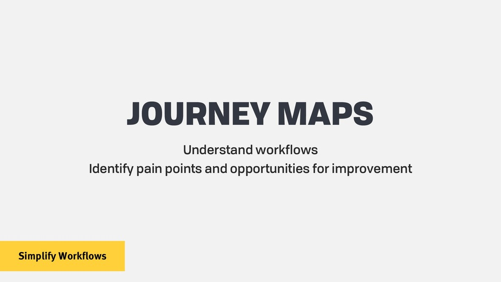 Simplify Workflows JOURNEY MAPS Understand work...