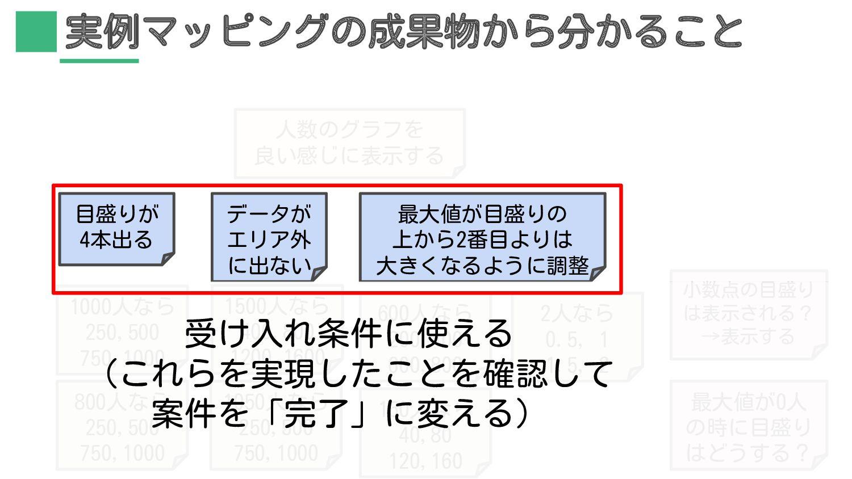 ● ● https://confengine.com/scrum-fest-mikawa-20...