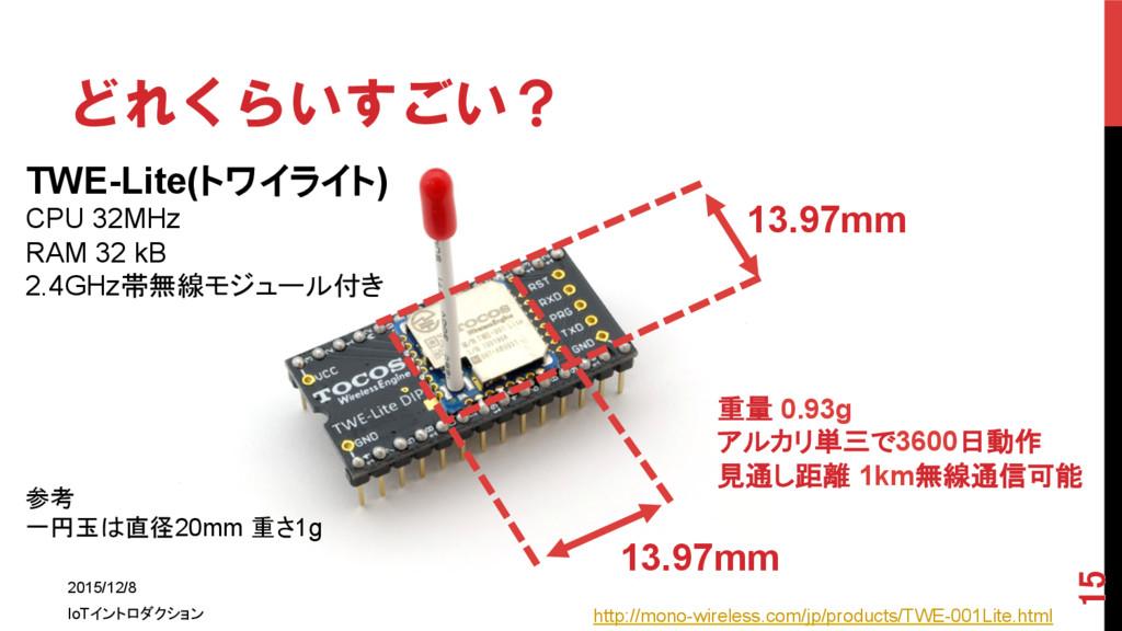 2015/12/8 IoTイントロダクション 15 どれくらいすごい? 13.97...