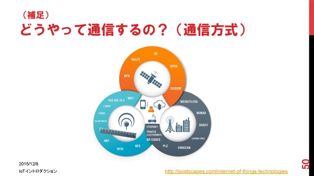 (補足) どうやって通信するの?(通信方式) 2015/12/8 IoTイントロダクション...