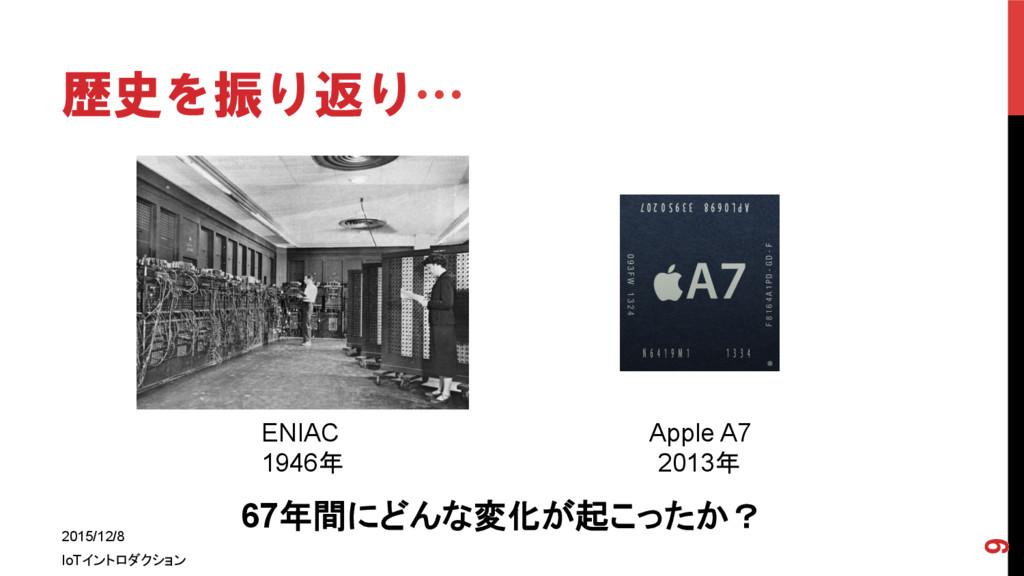 歴史を振り返り… 2015/12/8 IoTイントロダクション 9 ENIAC 1...