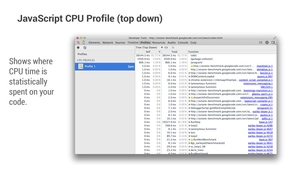 JavaScript CPU Profile (top down) Shows where C...