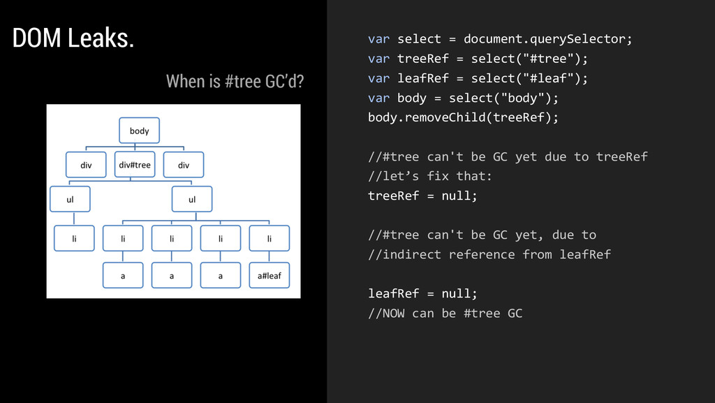 var select = document.querySelector; var treeRe...