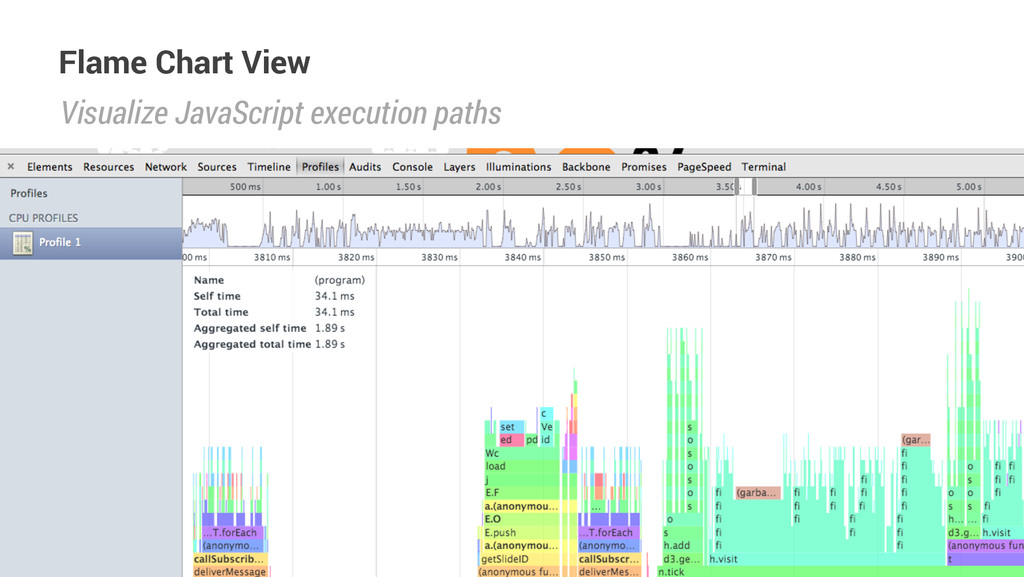 Flame Chart View Visualize JavaScript execution...