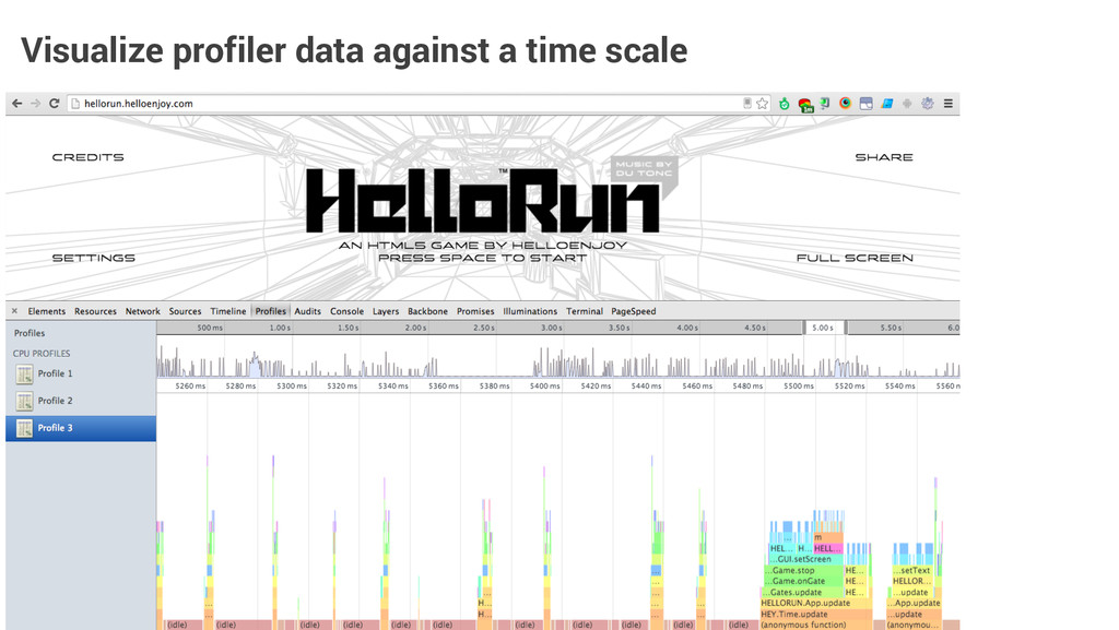 Visualize profiler data against a time scale Vi...